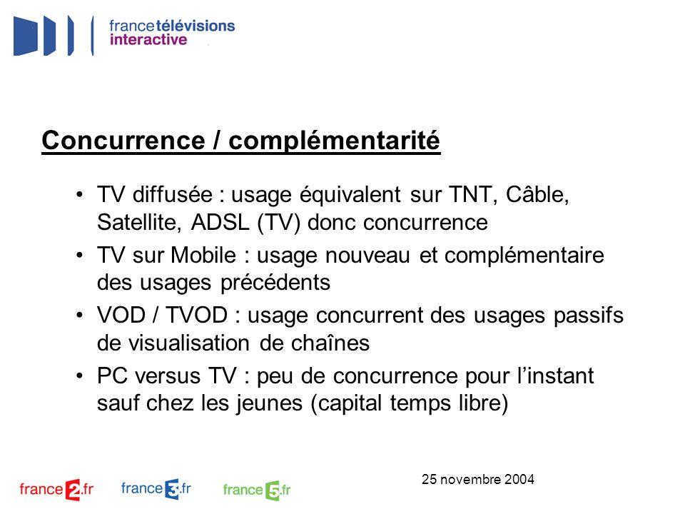25 novembre 2004 Concurrence / complémentarité TV diffusée : usage équivalent sur TNT, Câble, Satellite, ADSL (TV) donc concurrence TV sur Mobile : us