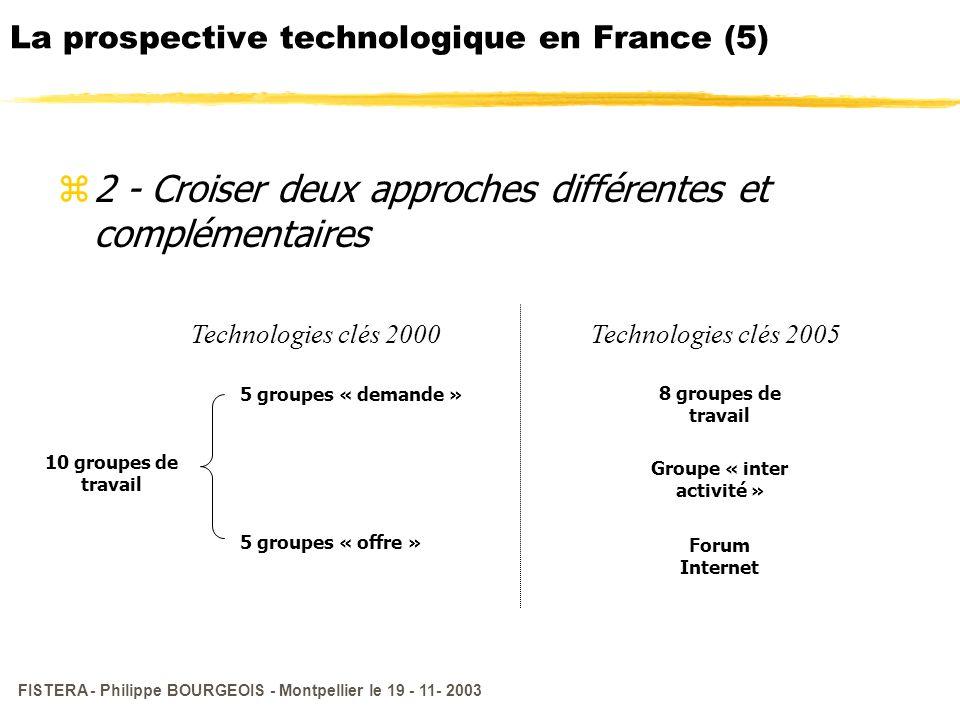 FISTERA - Philippe BOURGEOIS - Montpellier le 19 - 11- 2003 La prospective technologique en France (5) z2 - Croiser deux approches différentes et comp