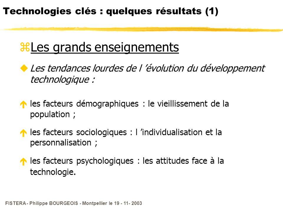 FISTERA - Philippe BOURGEOIS - Montpellier le 19 - 11- 2003 Technologies clés : quelques résultats (1) zLes grands enseignements uLes tendances lourde