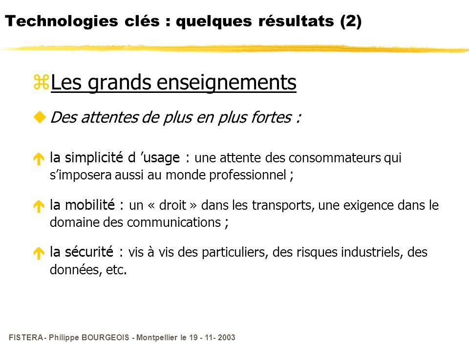FISTERA - Philippe BOURGEOIS - Montpellier le 19 - 11- 2003 Technologies clés : quelques résultats (2) zLes grands enseignements uDes attentes de plus