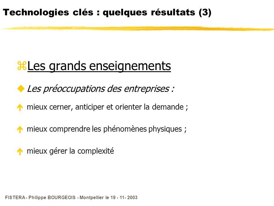FISTERA - Philippe BOURGEOIS - Montpellier le 19 - 11- 2003 Technologies clés : quelques résultats (3) zLes grands enseignements uLes préoccupations d