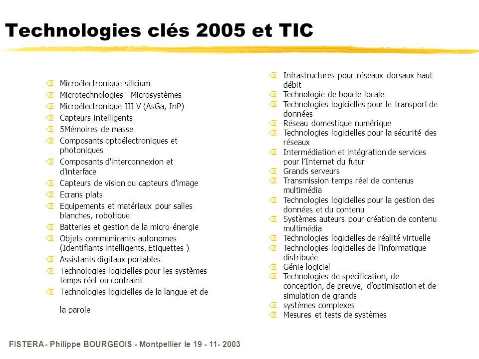 FISTERA - Philippe BOURGEOIS - Montpellier le 19 - 11- 2003 Technologies clés 2005 et TIC ÕMicroélectronique silicium ÕMicrotechnologies - Microsystèm