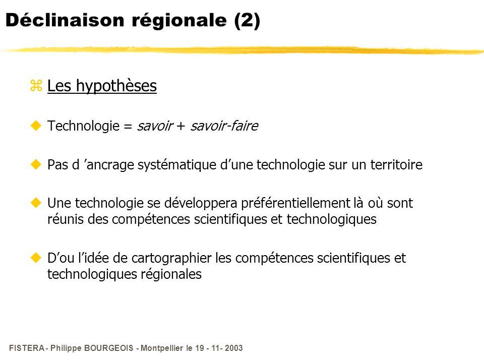 FISTERA - Philippe BOURGEOIS - Montpellier le 19 - 11- 2003 Déclinaison régionale (2) zLes hypothèses uTechnologie = savoir + savoir-faire uPas d ancr
