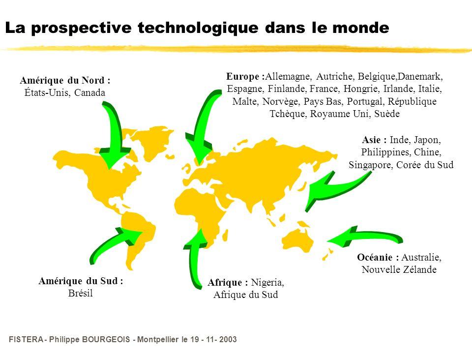 FISTERA - Philippe BOURGEOIS - Montpellier le 19 - 11- 2003 La prospective technologique dans le monde Asie : Inde, Japon, Philippines, Chine, Singapo