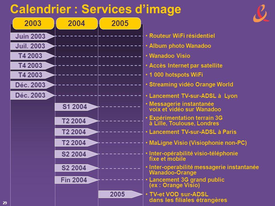29 Calendrier : Services dimage 200320042005 TV-et VOD sur-ADSL dans les filiales étrangères 2005 Expérimentation terrain 3G à Lille, Toulouse, Londres T2 2004 Lancement 3G grand public (ex : Orange Visio) Fin 2004 Inter-opérabilité visio-téléphonie fixe et mobile S2 2004 MaLigne Visio (Visiophonie non-PC) T2 2004 Lancement TV-sur-ADSL à Paris T2 2004 Messagerie instantanée voix et vidéo sur Wanadoo S1 2004 Inter-operabilité messagerie instantanée Wanadoo-Orange S2 2004 Accès Internet par satellite T4 2003 Lancement TV-sur-ADSL à Lyon Déc.