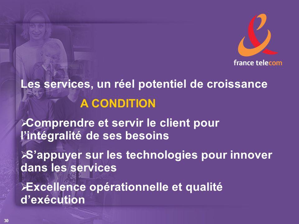 30 Les services, un réel potentiel de croissance A CONDITION Comprendre et servir le client pour lintégralité de ses besoins Sappuyer sur les technologies pour innover dans les services Excellence opérationnelle et qualité dexécution