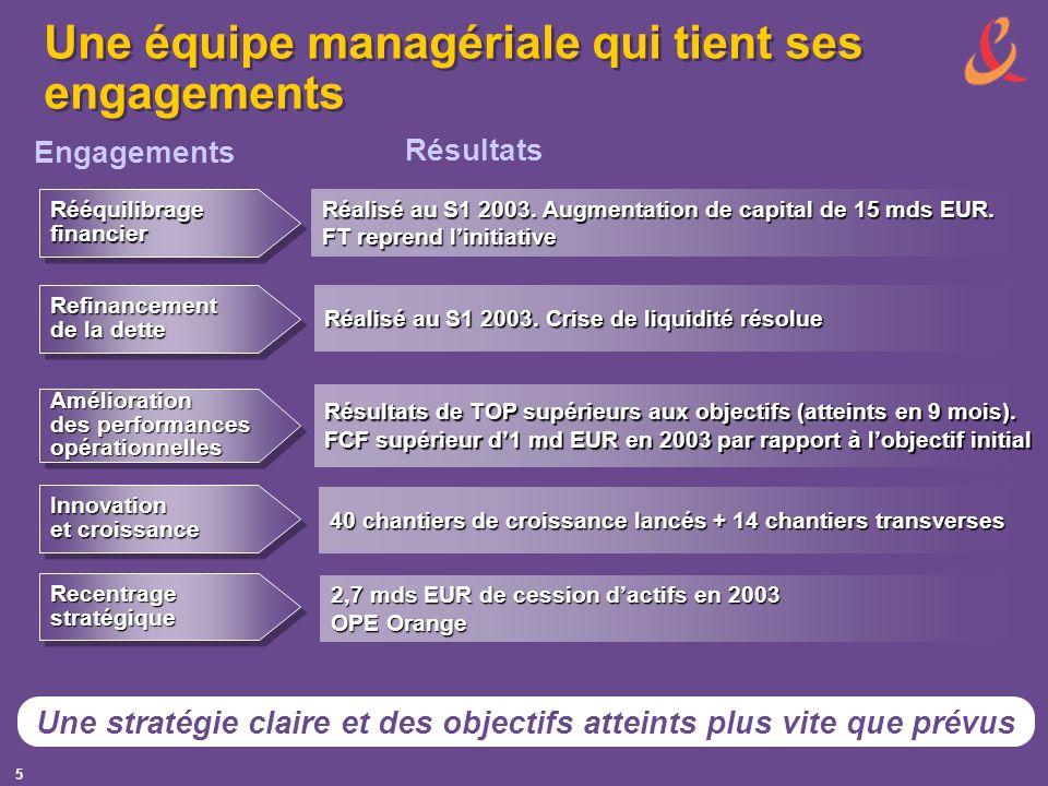 5 Une équipe managériale qui tient ses engagements Résultats de TOP supérieurs aux objectifs (atteints en 9 mois).