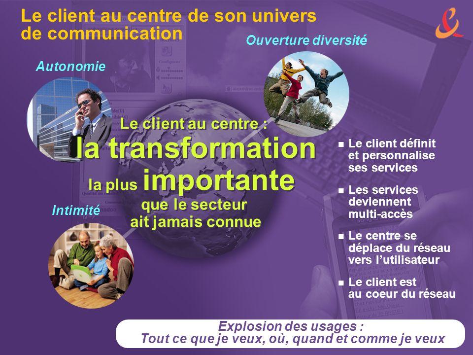 20 Des partenariats stratégiques pour développer les usages France Télécom Avantage concurrentiel et intégration technologique DistributeursTechnologies Contenus Fournisseurs déquipements et de logiciels