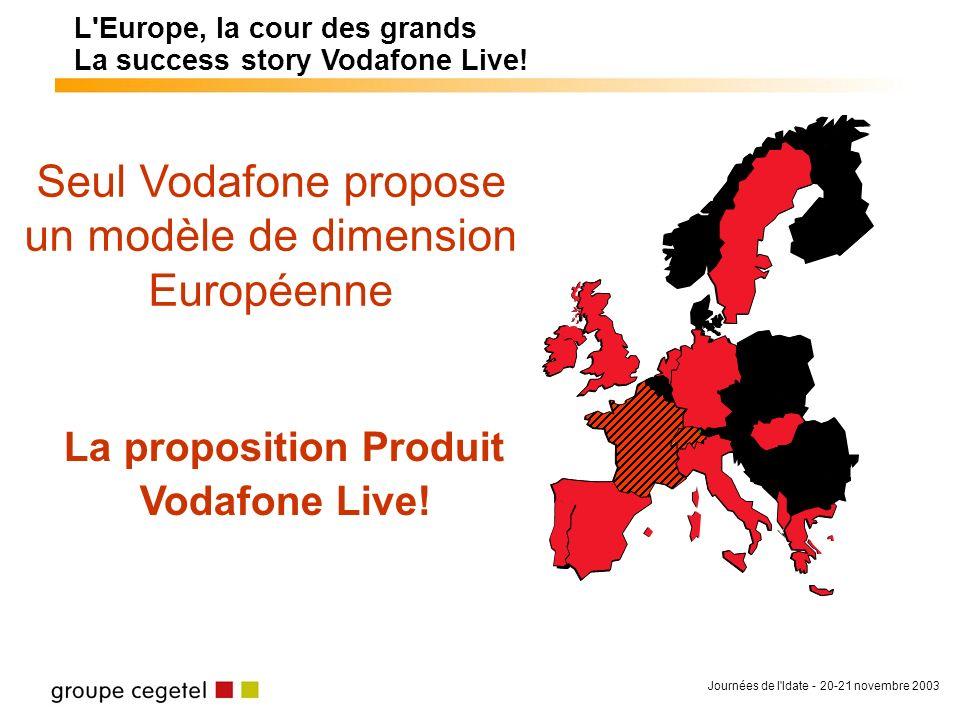 Journées de l'Idate - 20-21 novembre 2003 Seul Vodafone propose un modèle de dimension Européenne L'Europe, la cour des grands La success story Vodafo