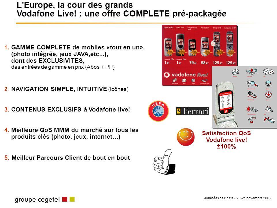 Journées de l'Idate - 20-21 novembre 2003 L'Europe, la cour des grands Vodafone Live! : une offre COMPLETE pré-packagée 1. GAMME COMPLETE de mobiles «