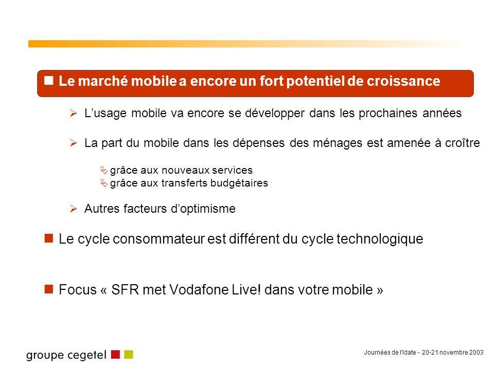 Journées de l Idate - 20-21 novembre 2003 Le marché mobile a encore un fort potentiel de croissance Lusage mobile va encore se développer dans les prochaines années La part du mobile dans les dépenses des ménages est amenée à croître grâce aux nouveaux services grâce aux transferts budgétaires Autres facteurs doptimisme Le cycle consommateur est différent du cycle technologique Focus Vodafone Live!