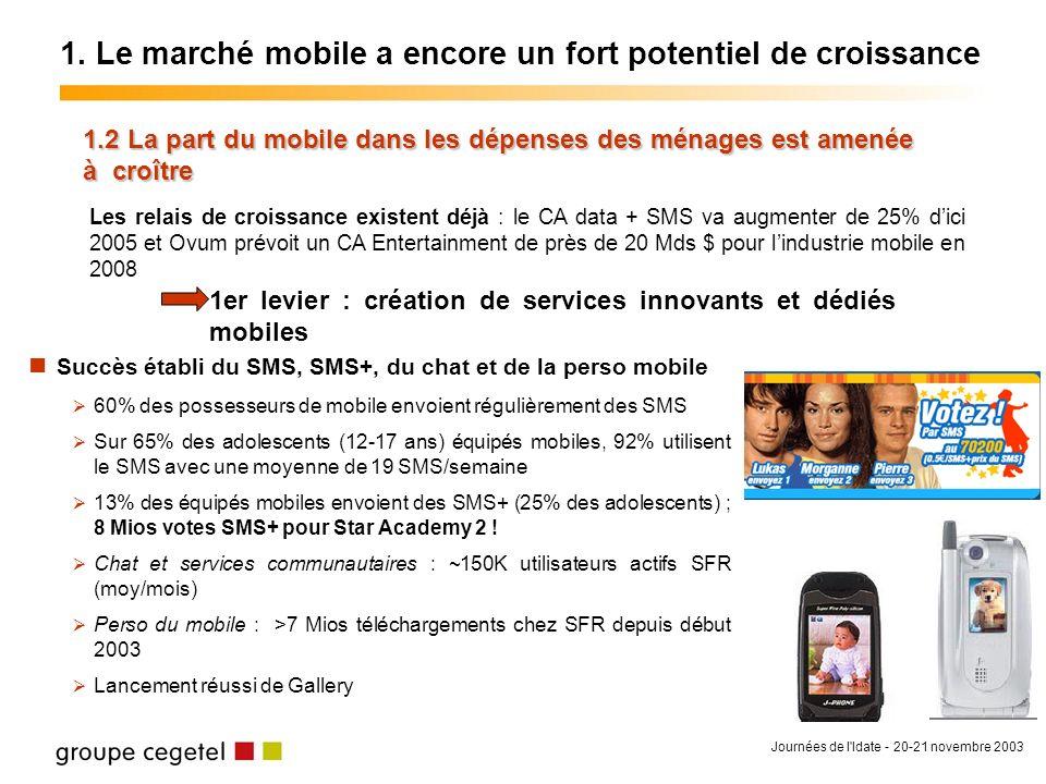 Journées de l'Idate - 20-21 novembre 2003 Succès établi du SMS, SMS+, du chat et de la perso mobile 60% des possesseurs de mobile envoient régulièreme