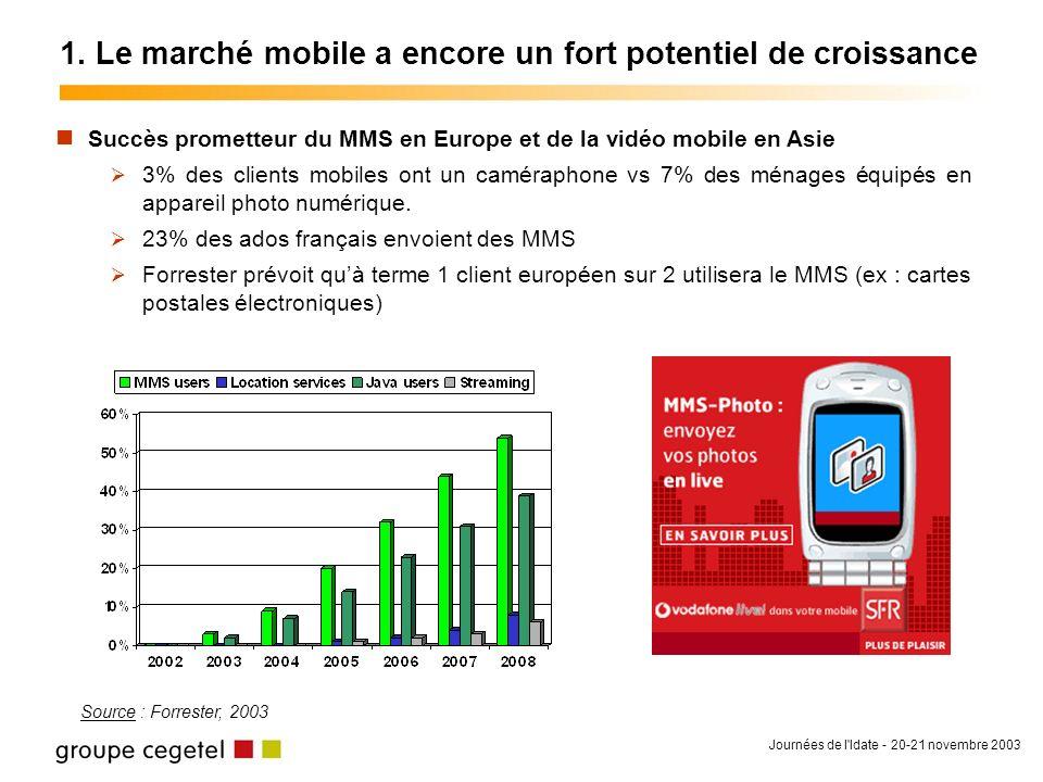 Journées de l'Idate - 20-21 novembre 2003 1. Le marché mobile a encore un fort potentiel de croissance Succès prometteur du MMS en Europe et de la vid