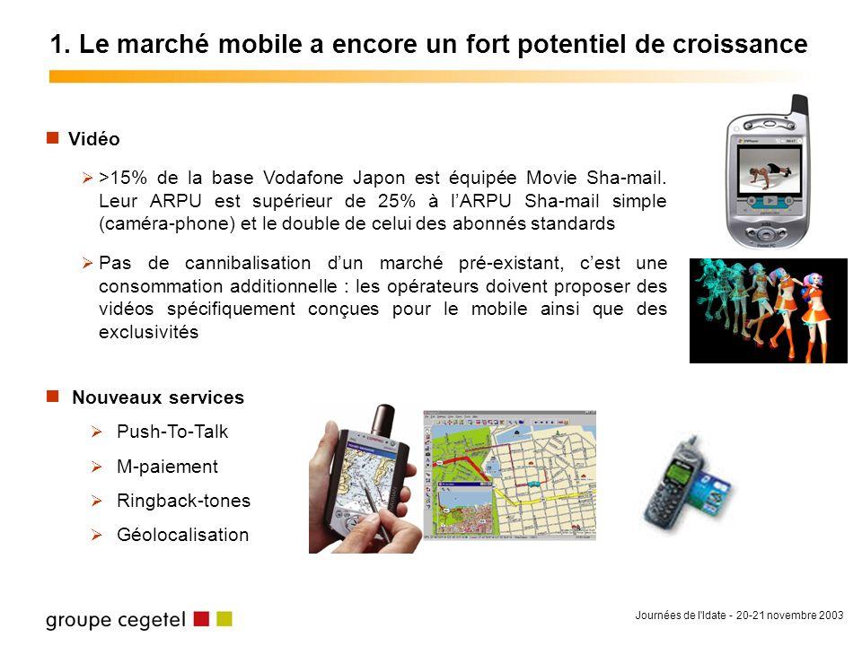 Journées de l'Idate - 20-21 novembre 2003 1. Le marché mobile a encore un fort potentiel de croissance Vidéo >15% de la base Vodafone Japon est équipé