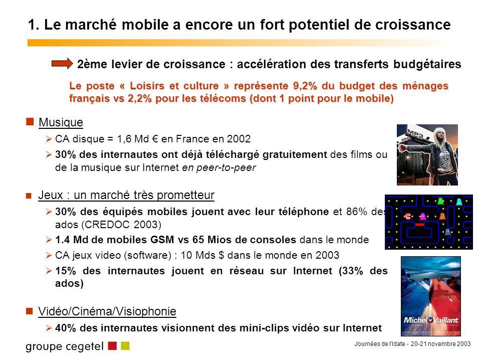 Journées de l'Idate - 20-21 novembre 2003 1. Le marché mobile a encore un fort potentiel de croissance Musique CA disque = 1,6 Md en France en 2002 30