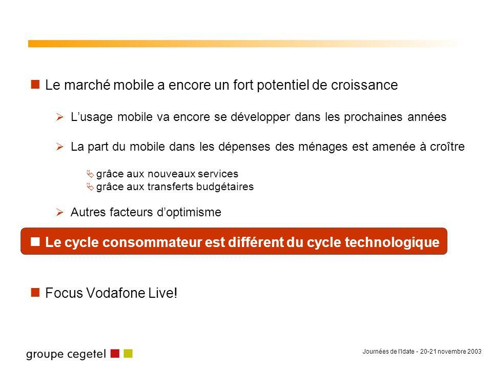 Journées de l'Idate - 20-21 novembre 2003 Le marché mobile a encore un fort potentiel de croissance Lusage mobile va encore se développer dans les pro
