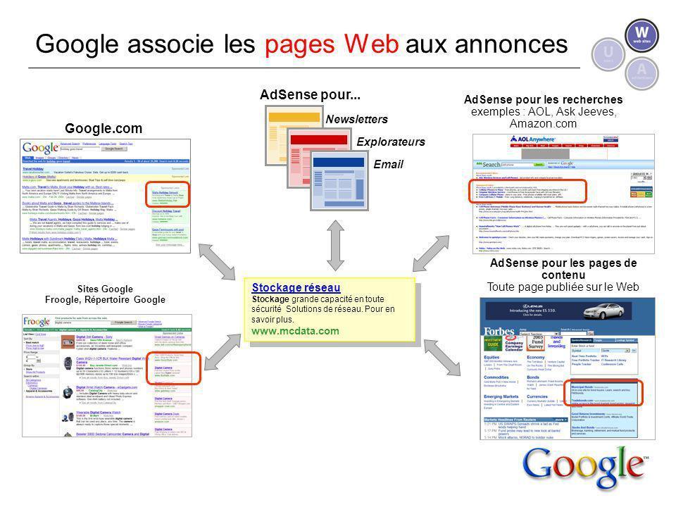 Sites Google Froogle, Répertoire Google AdSense pour les recherches exemples : AOL, Ask Jeeves, Amazon.com Google.com Stockage réseau Stockage grande capacité en toute sécurité Solutions de réseau.