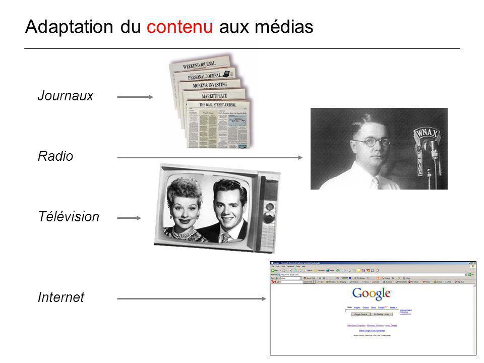 Adaptation du contenu aux médias Journaux Télévision Radio Internet