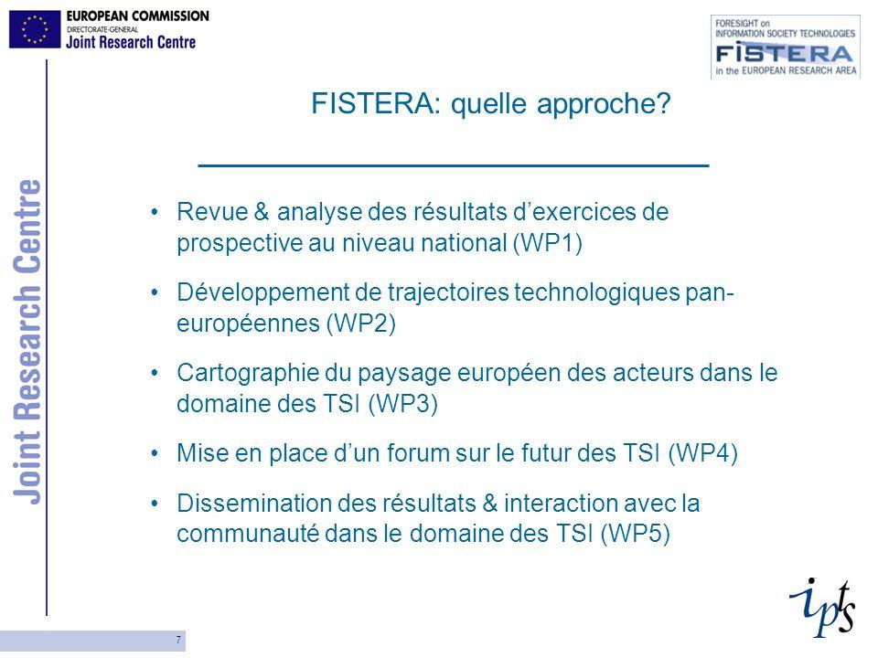 7 FISTERA: quelle approche? Revue & analyse des résultats dexercices de prospective au niveau national (WP1) Développement de trajectoires technologiq