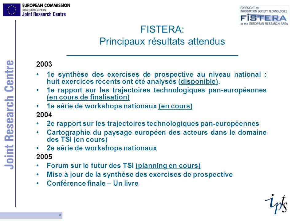 9 FISTERA: Workshops nationaux (Roadshow) De quoi sagit-il?: Dévènements nationaux organisés par les membres locaux de FISTERA Denviron 15 workshops par an (2003, 2004) Impliquant de 30 à 50 acteurs clés dans le domaine des TSI (prospective, industrie) Objectifs principaux: Susciter lintérêt et obtenir le support et la participation des communautés nationales dans le domaine des TSI et de la prospective Discuter les problèmes identifiés dans le cadre de FISTERA et valider les résultats obtenus avec des experts nationaux et prendre en compte leurs réactions Aider au développement dune plate-forme sur la prospective dans le domaine des TSI Elargir la communauté FISTERA