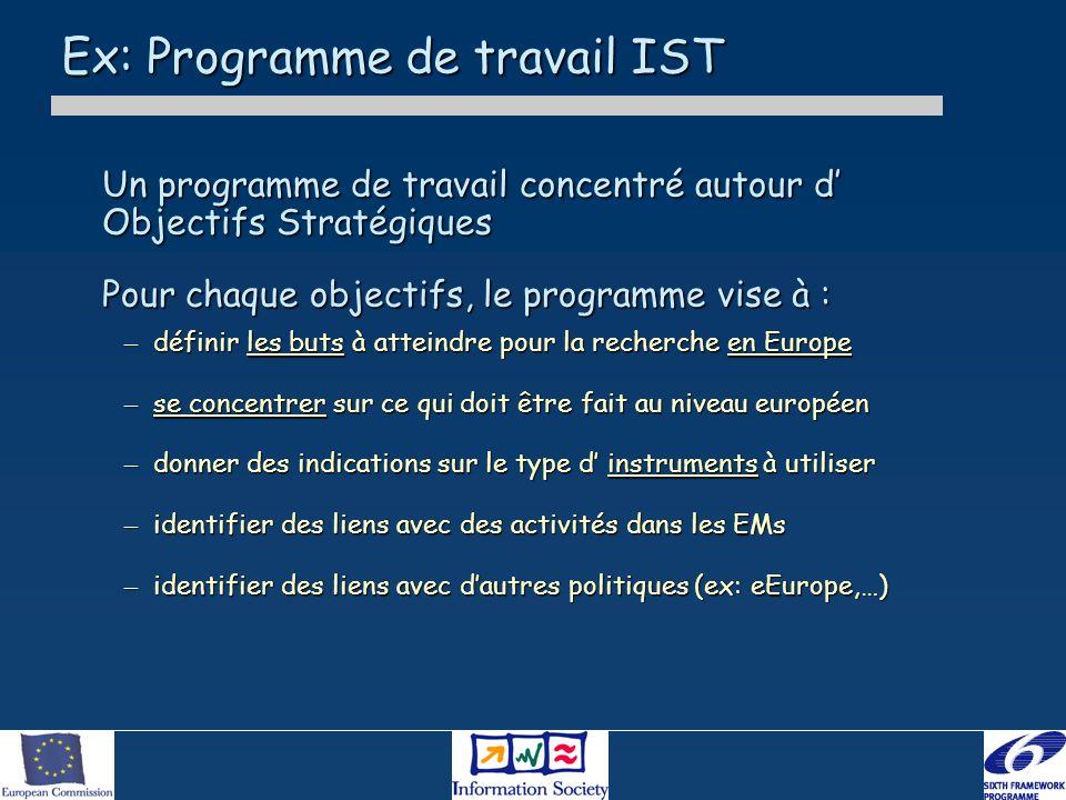 Ex: Programme de travail IST Un programme de travail concentré autour d Objectifs Stratégiques Pour chaque objectifs, le programme vise à : – définir