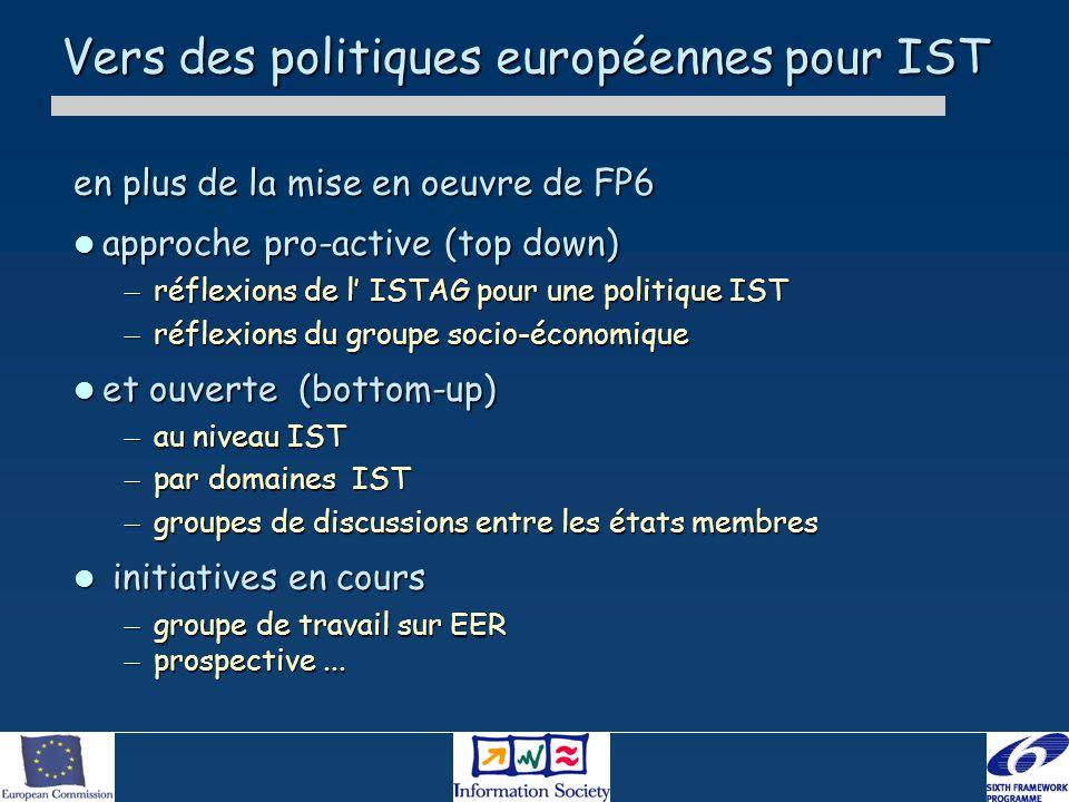 Vers des politiques européennes pour IST en plus de la mise en oeuvre de FP6 approche pro-active (top down) approche pro-active (top down) – réflexions de l ISTAG pour une politique IST – réflexions du groupe socio-économique et ouverte (bottom-up) et ouverte (bottom-up) – au niveau IST – par domaines IST – groupes de discussions entre les états membres initiatives en cours initiatives en cours – groupe de travail sur EER – prospective...