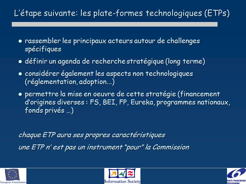 Létape suivante: les plate-formes technologiques (ETPs) rassembler les principaux acteurs autour de challenges spécifiques rassembler les principaux a