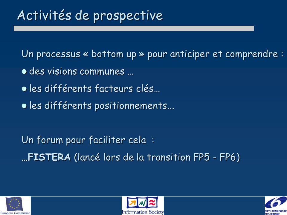 Activités de prospective Un processus « bottom up » pour anticiper et comprendre : des visions communes … des visions communes … les différents facteurs clés… les différents facteurs clés… les différents positionnements...