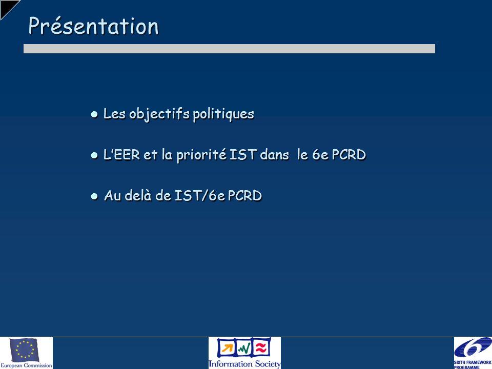 Présentation Les objectifs politiques Les objectifs politiques LEER et la priorité IST dans le 6e PCRD LEER et la priorité IST dans le 6e PCRD Au delà
