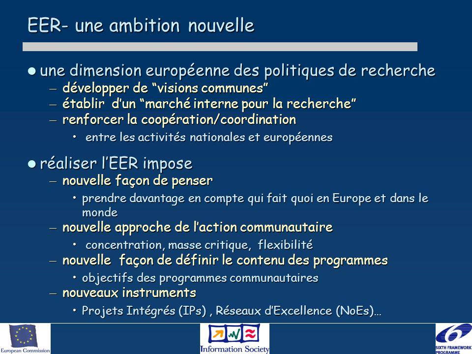 EER- une ambition nouvelle une dimension européenne des politiques de recherche une dimension européenne des politiques de recherche – développer de v