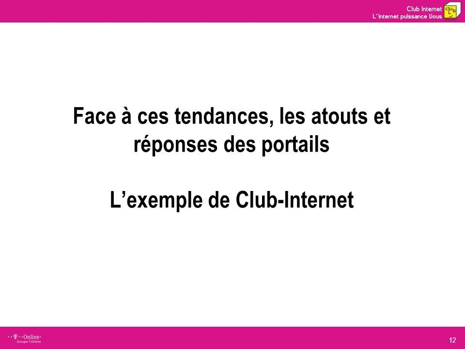 12 Face à ces tendances, les atouts et réponses des portails Lexemple de Club-Internet