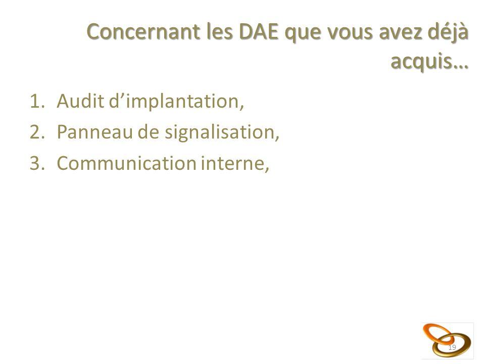 Concernant les DAE que vous avez déjà acquis… 1.Audit dimplantation, 2.Panneau de signalisation, 3.Communication interne, 19