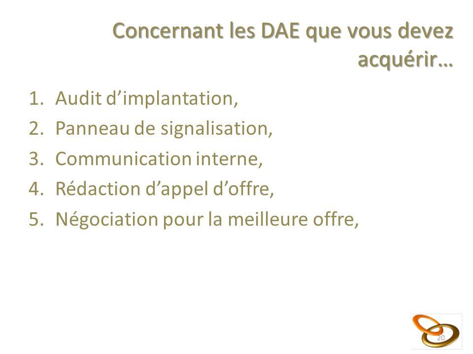 1.Audit dimplantation, 2.Panneau de signalisation, 3.Communication interne, 4.Rédaction dappel doffre, 5.Négociation pour la meilleure offre, 20 Conce