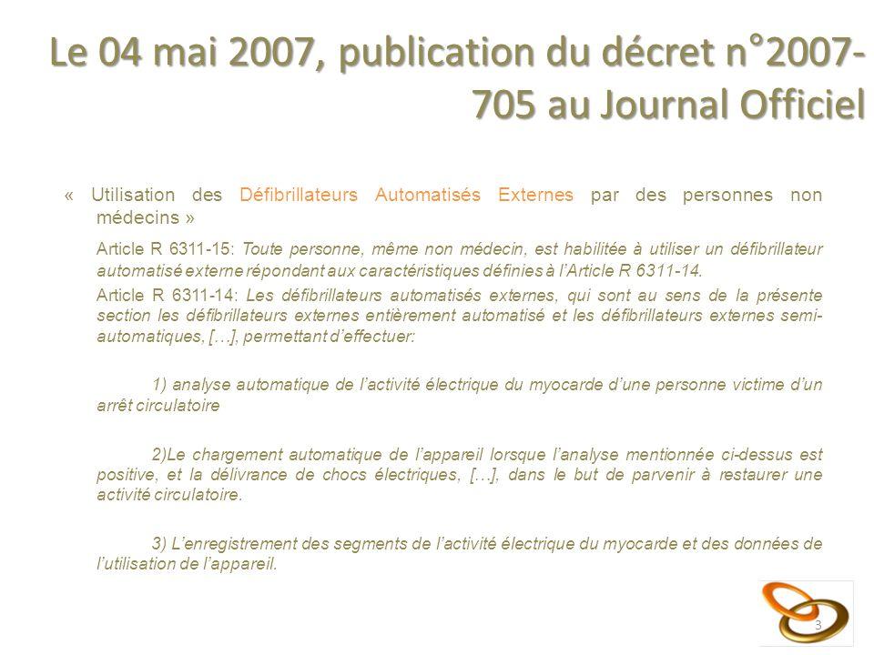 Le 04 mai 2007, publication du décret n°2007- 705 au Journal Officiel « Utilisation des Défibrillateurs Automatisés Externes par des personnes non médecins » Article R 6311-15: Toute personne, même non médecin, est habilitée à utiliser un défibrillateur automatisé externe répondant aux caractéristiques définies à lArticle R 6311-14.