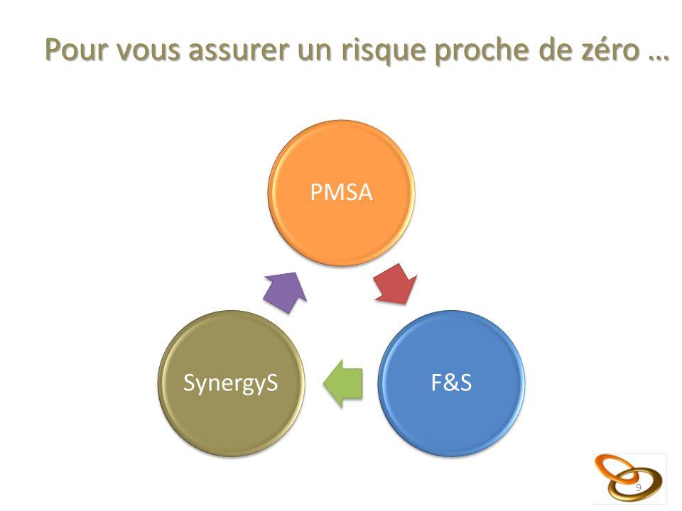 Pour vous assurer un risque proche de zéro … PMSAF&SSynergyS 9