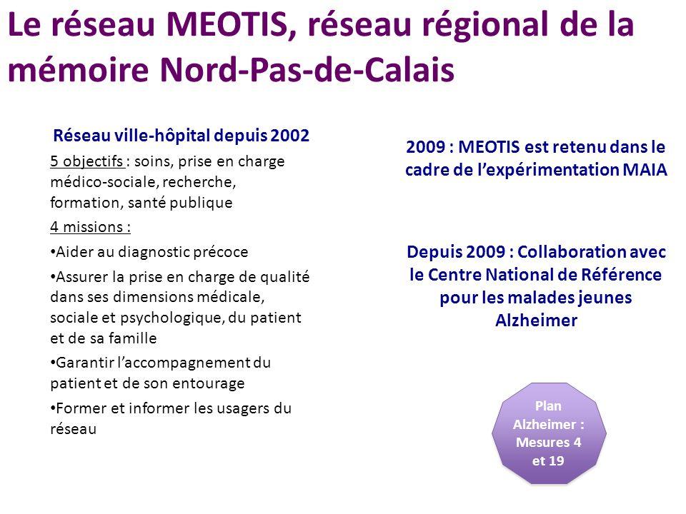 Le réseau MEOTIS, réseau régional de la mémoire Nord-Pas-de-Calais Réseau ville-hôpital depuis 2002 5 objectifs : soins, prise en charge médico-social