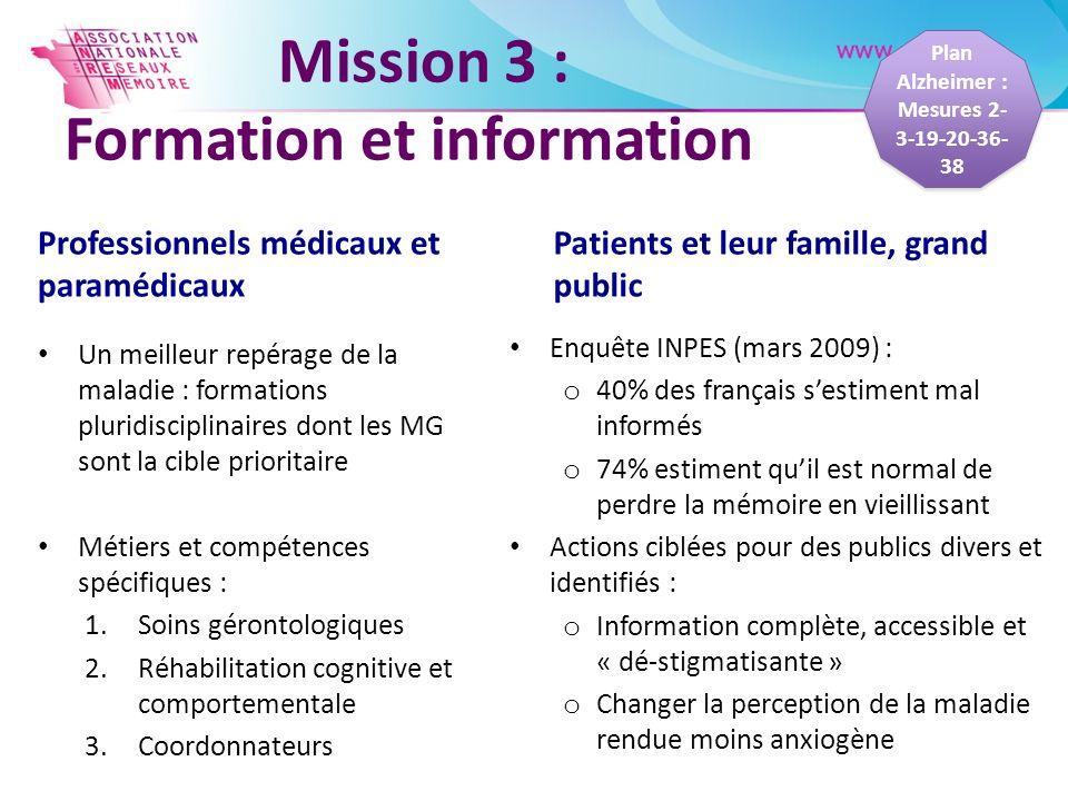 Mission 3 : Formation et information Professionnels médicaux et paramédicaux Un meilleur repérage de la maladie : formations pluridisciplinaires dont