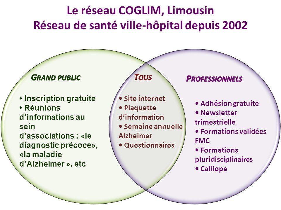 Le réseau COGLIM, Limousin Réseau de santé ville-hôpital depuis 2002 Adhésion gratuite Newsletter trimestrielle Formations validées FMC Formations plu