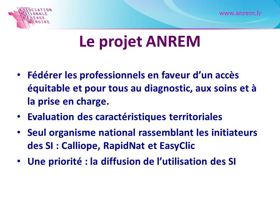 Le projet ANREM Fédérer les professionnels en faveur dun accès équitable et pour tous au diagnostic, aux soins et à la prise en charge. Evaluation des
