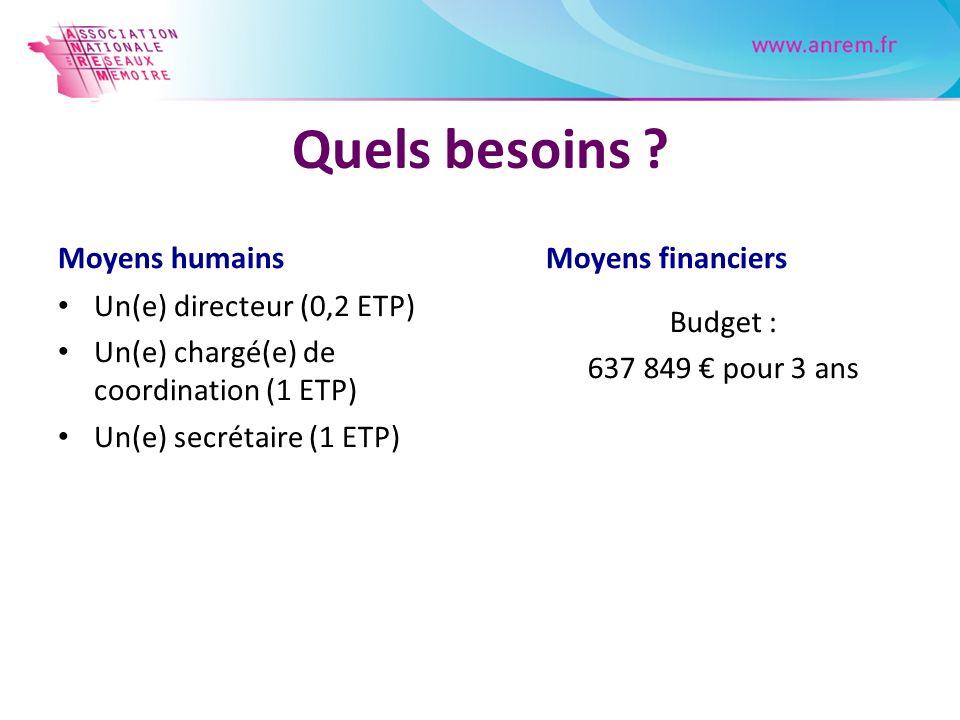 Quels besoins ? Moyens humains Un(e) directeur (0,2 ETP) Un(e) chargé(e) de coordination (1 ETP) Un(e) secrétaire (1 ETP) Moyens financiers Budget : 6