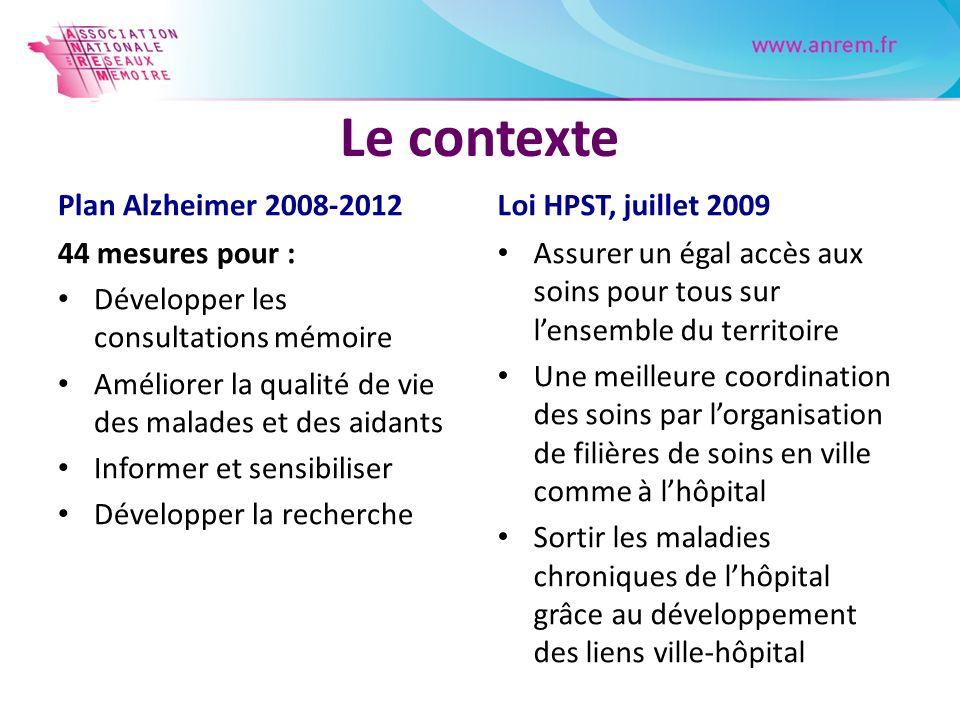 Le contexte Plan Alzheimer 2008-2012 44 mesures pour : Développer les consultations mémoire Améliorer la qualité de vie des malades et des aidants Inf
