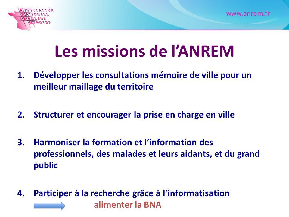 Les missions de lANREM 1.Développer les consultations mémoire de ville pour un meilleur maillage du territoire 2.Structurer et encourager la prise en