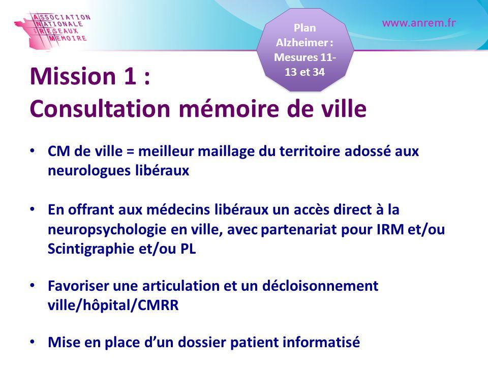 Mission 1 : Consultation mémoire de ville CM de ville = meilleur maillage du territoire adossé aux neurologues libéraux En offrant aux médecins libéra