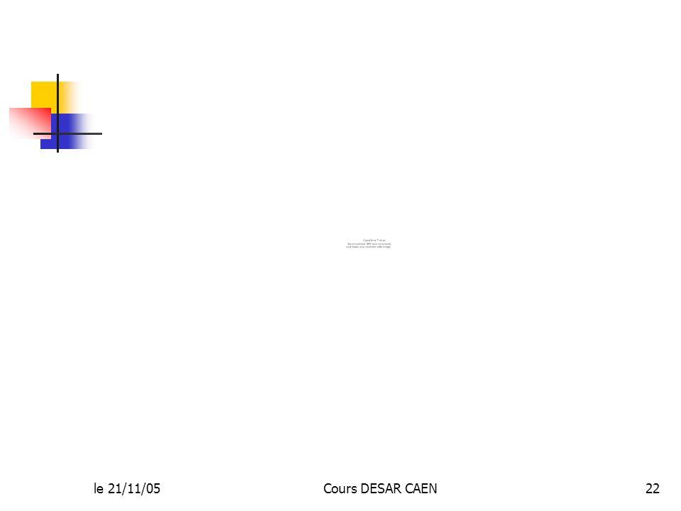 le 21/11/05Cours DESAR CAEN22