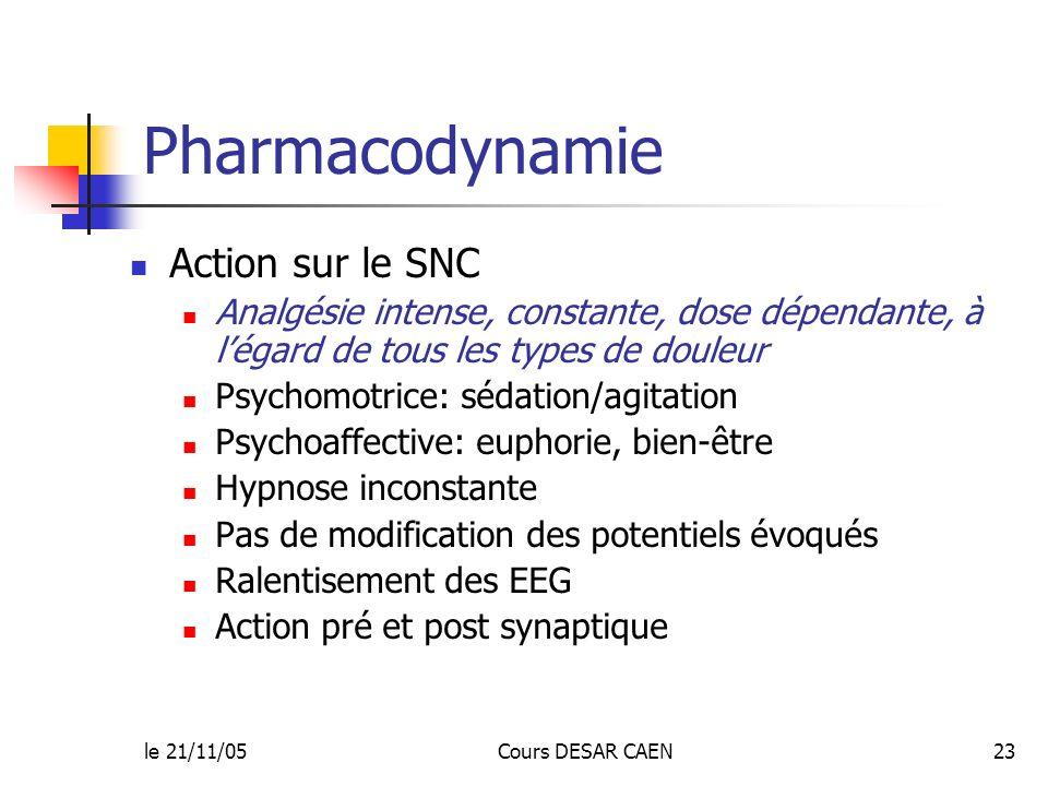 le 21/11/05Cours DESAR CAEN23 Pharmacodynamie Action sur le SNC Analgésie intense, constante, dose dépendante, à légard de tous les types de douleur P