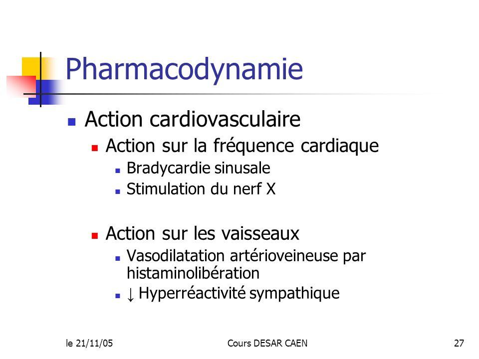 le 21/11/05Cours DESAR CAEN27 Pharmacodynamie Action cardiovasculaire Action sur la fréquence cardiaque Bradycardie sinusale Stimulation du nerf X Act