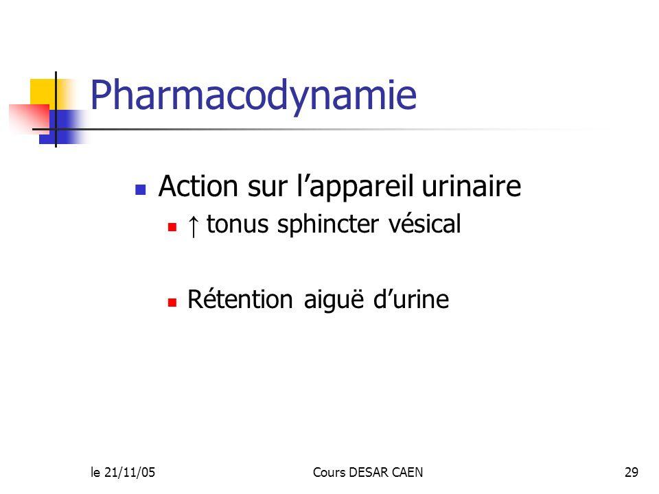 le 21/11/05Cours DESAR CAEN29 Pharmacodynamie Action sur lappareil urinaire tonus sphincter vésical Rétention aiguë durine