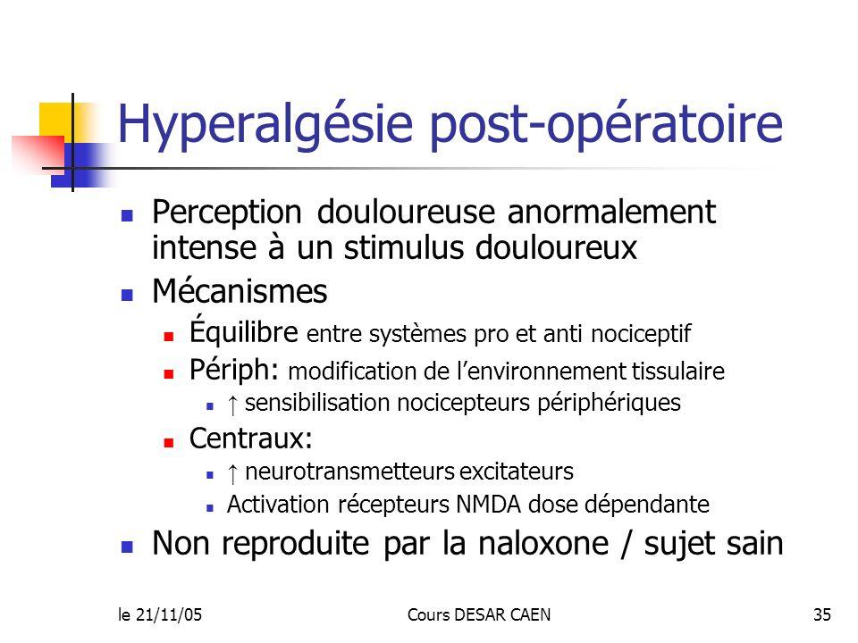 le 21/11/05Cours DESAR CAEN35 Hyperalgésie post-opératoire Perception douloureuse anormalement intense à un stimulus douloureux Mécanismes Équilibre e