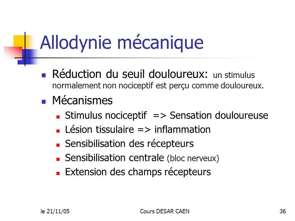 le 21/11/05Cours DESAR CAEN36 Allodynie mécanique Réduction du seuil douloureux: un stimulus normalement non nociceptif est perçu comme douloureux. Mé