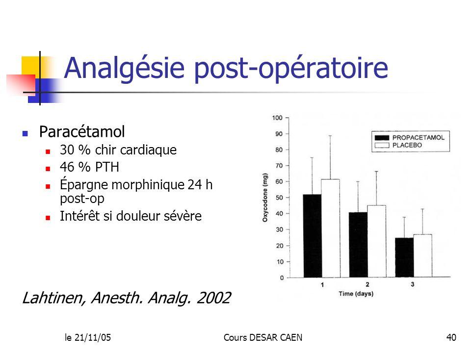 le 21/11/05Cours DESAR CAEN40 Analgésie post-opératoire Paracétamol 30 % chir cardiaque 46 % PTH Épargne morphinique 24 h post-op Intérêt si douleur s